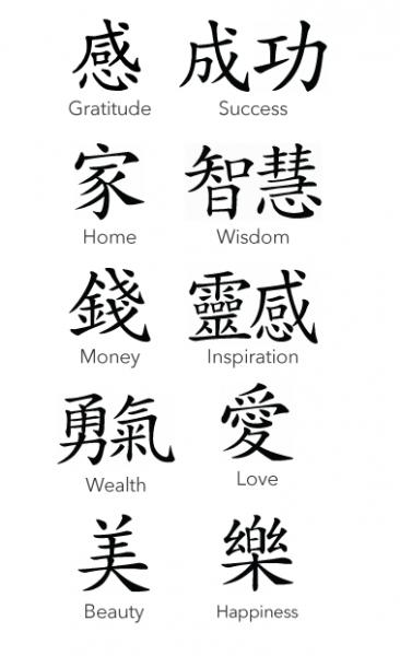 IBK-chinese-symbols